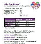 SNOW CONES PROFIT SHEET FOR